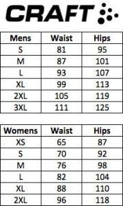 Craft Size Chart